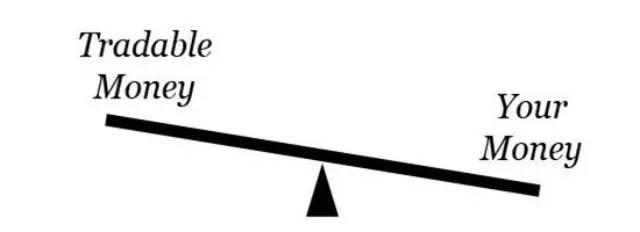 杠杆比率 (Leverage Ratio)