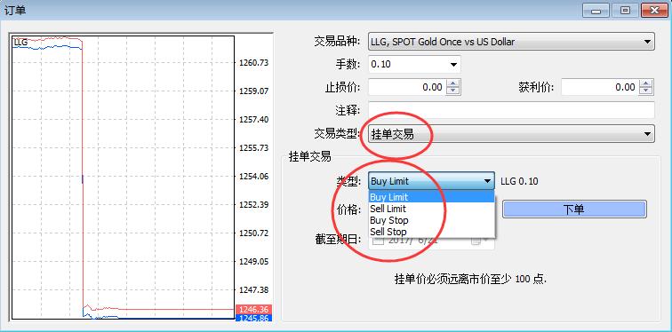 外汇交易平台MT4软件的挂单交易使用方法